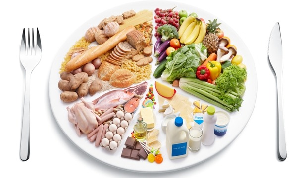 Tabelul Vitaminelor