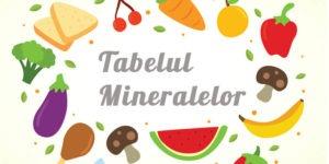 tabelul mineralelor